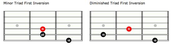 DIm456.2