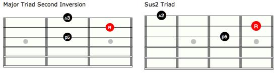 Sus2-123.3