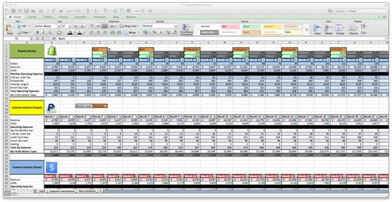 EExcel is a powerful business tool that can aid in many common business decisions