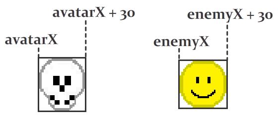 HTML5 avoider game tutorial