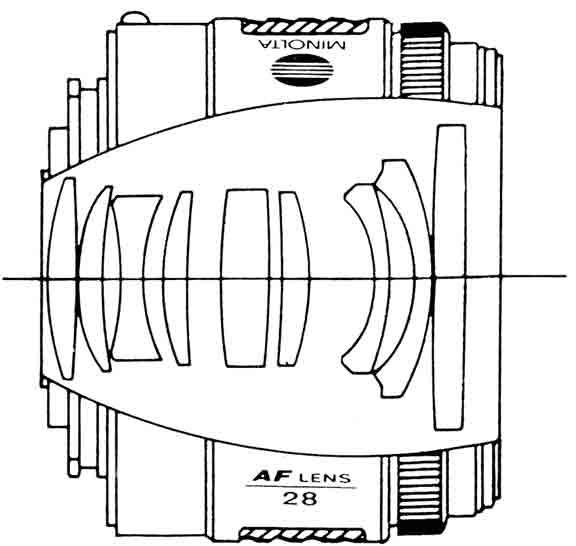 lens schematic