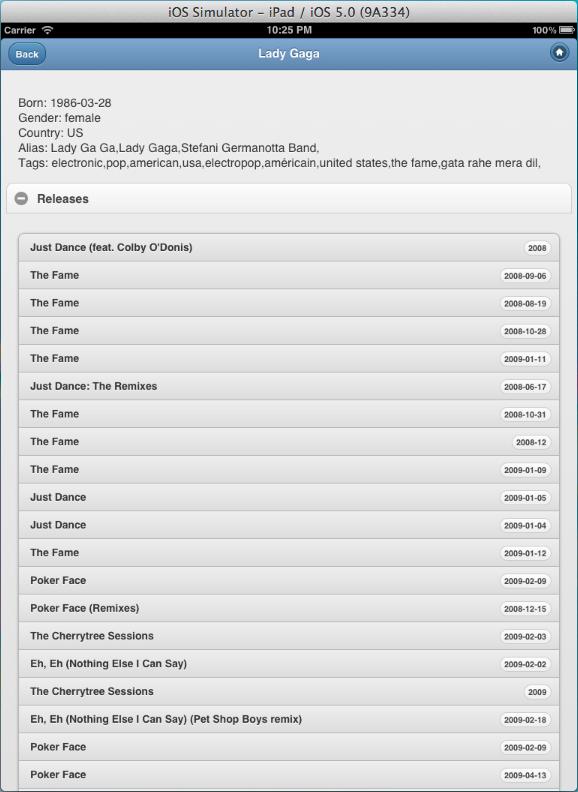 MusicBrainz Artist Details Page