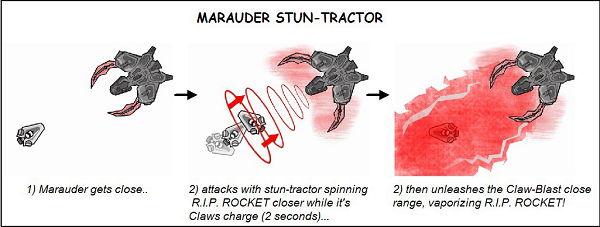 An enemy attack pattern as seen in R.I.P Rocket
