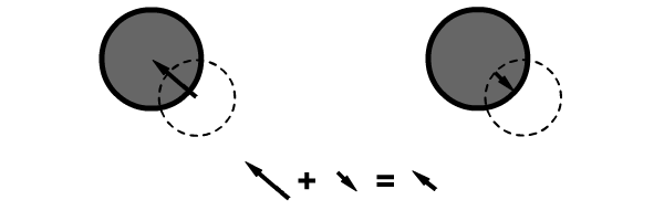 Calculate displacement to repel so that two overlapping balls are placed side by side without overlapping.