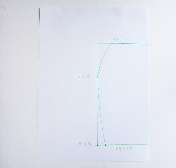 curve-knees-pattern