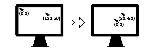 Positioning off-screen indicators Game UI