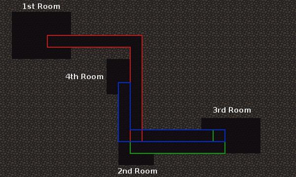 procedural-content-corridor-diagram-2