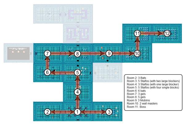 Post_Mortems_Analyses_Game_Design_Docs_level_design_zelda