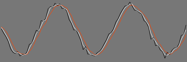 The black line is the original signal (sine wave with some noise), the white one is smoothed using 2 samples, and the red one is smoothed using 4 samples.
