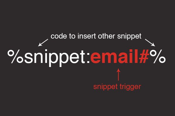 Nesting a snippet