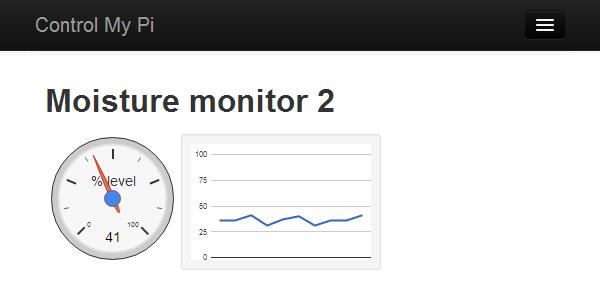 Moisture monitor with widget