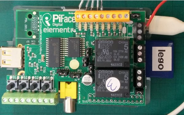 PiFace Christmas lights wiring