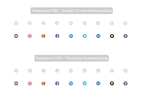 16x16 px social icons - Transparent BG - Chrome vs Photoshop