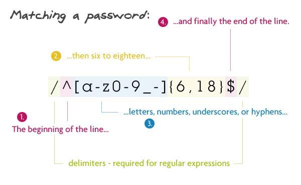 Matching a password