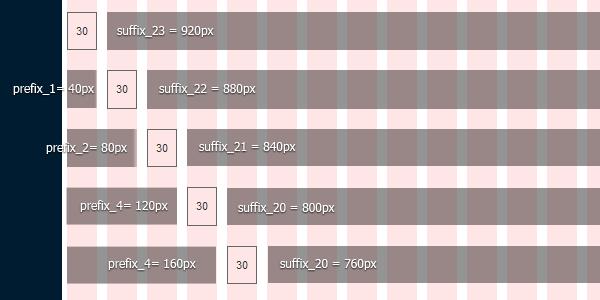 additional horizontal paddings in grid_xx units