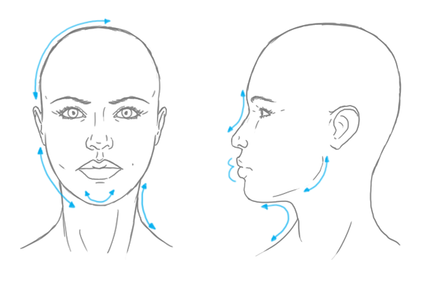 Male Female Features