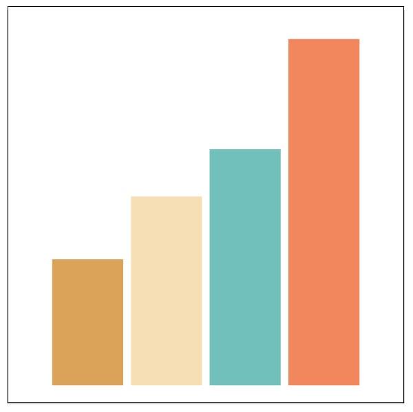 column graph colored