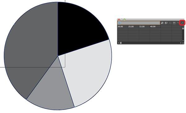 pie graph quantities