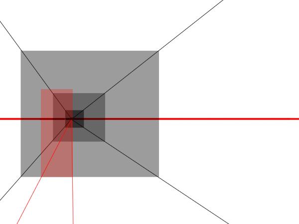 Identifying door height