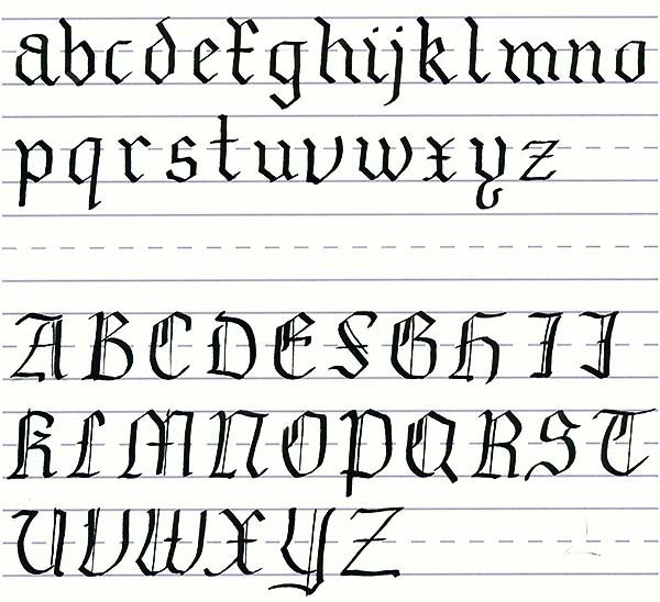 gothic script - full alphabet