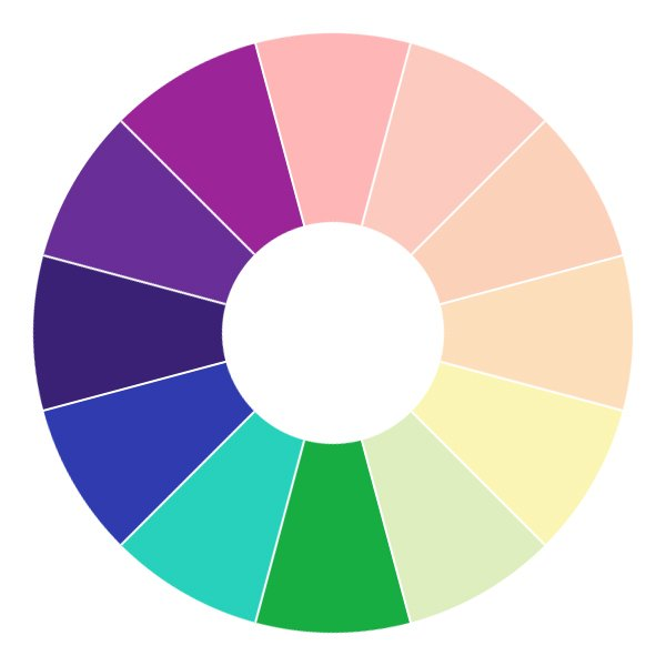 color-wheel-cool-family