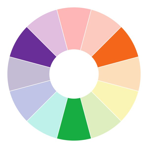 color-wheel-secondary