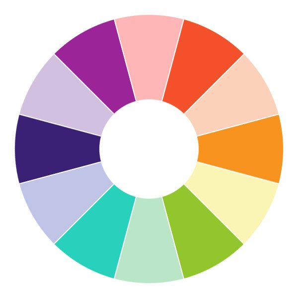 color-wheel-tertiary