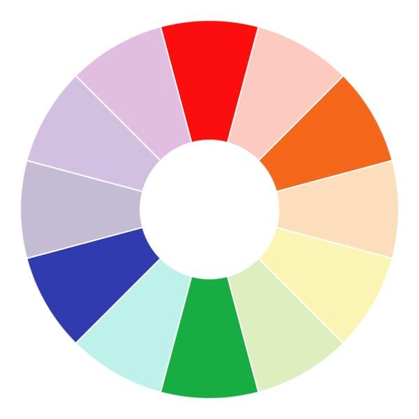 colour-wheel-tetradic