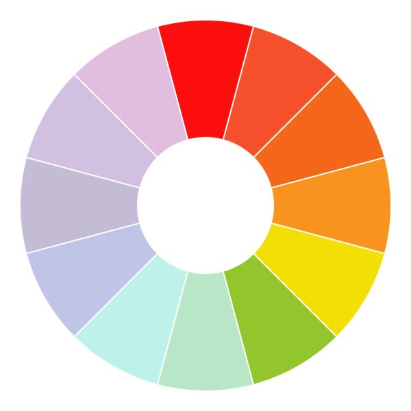 color-wheel-warm-family