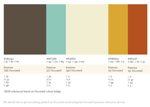 Guru Brand Design Guidelines by Naomi Atkinson Design