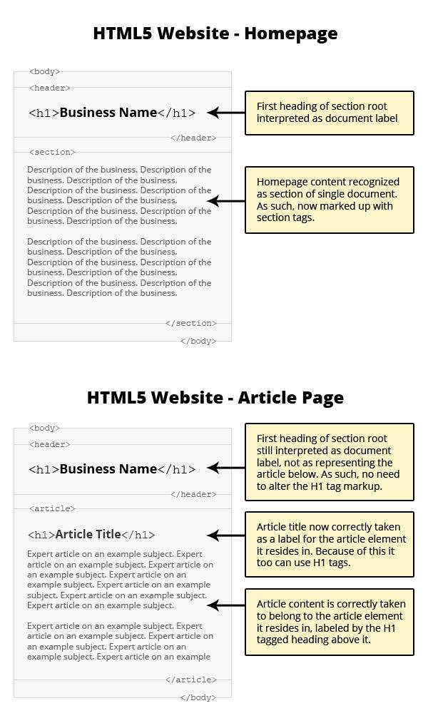 html5markup