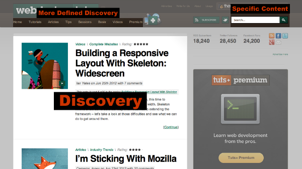 Discovery vs Specific