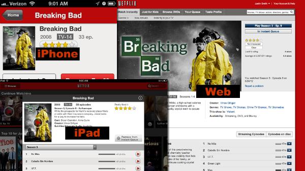 Netflix Multiple Devices