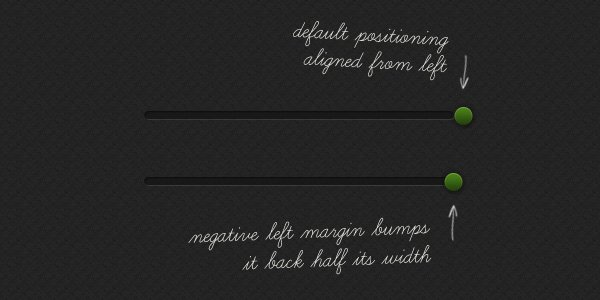 negative margin