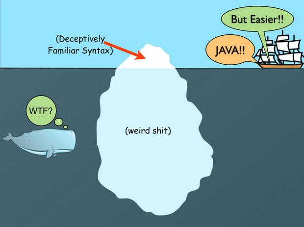 How JavaScript can seem