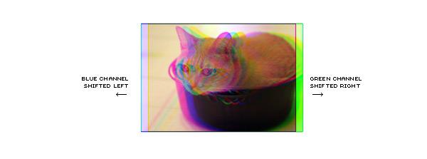 Misaligned Color Channels