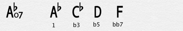 chord2