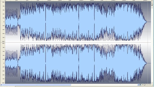 A typical mastered stereo wave