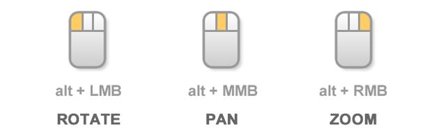 Mouse Button Shortcuts