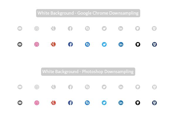 16x16 px social icons - White BG - Chrome vs Photoshop