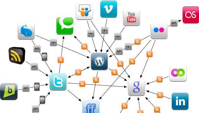 Social network history