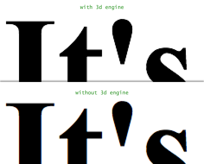 Antialiasing screws up with the active 3d rendering engine