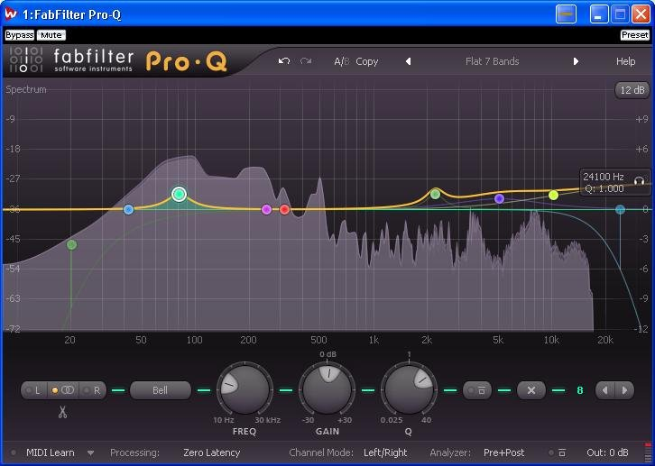Fabfilter's Pro-Q equalisation plug-in showing a typical mastering curve