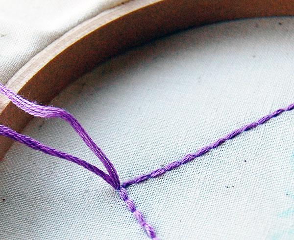 Heart Knot