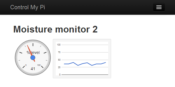 Moisture monitor with widget