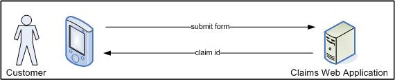 Tutorial application context diagram