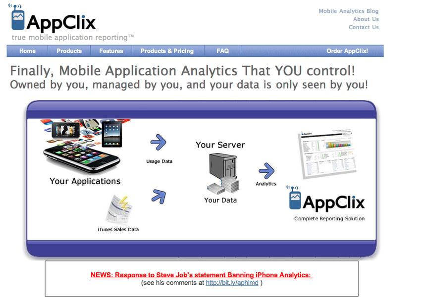 App Clix