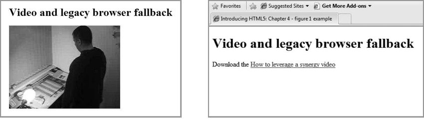 HTML5 video in a modern browser and fallback content in a legacy browser.