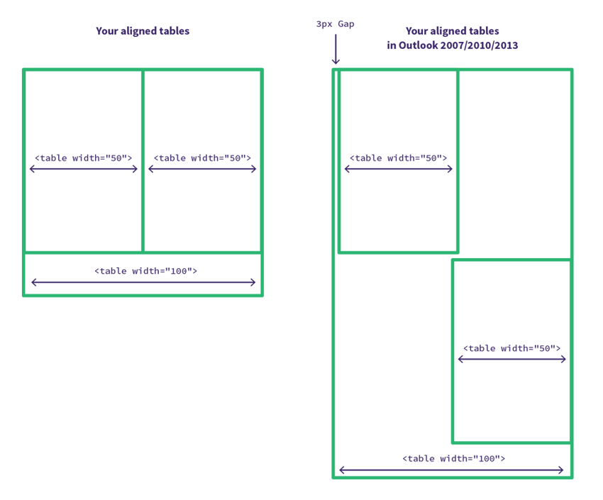 Responsive-AlignedTables