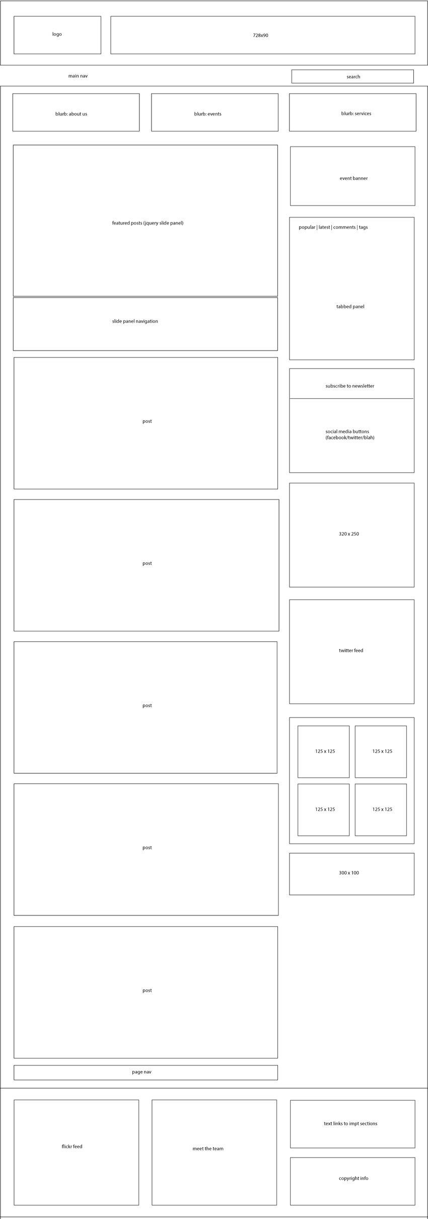 Wireframe para blog con espacios para publicidad